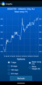 Seaside Android app - Water Temperature Trend